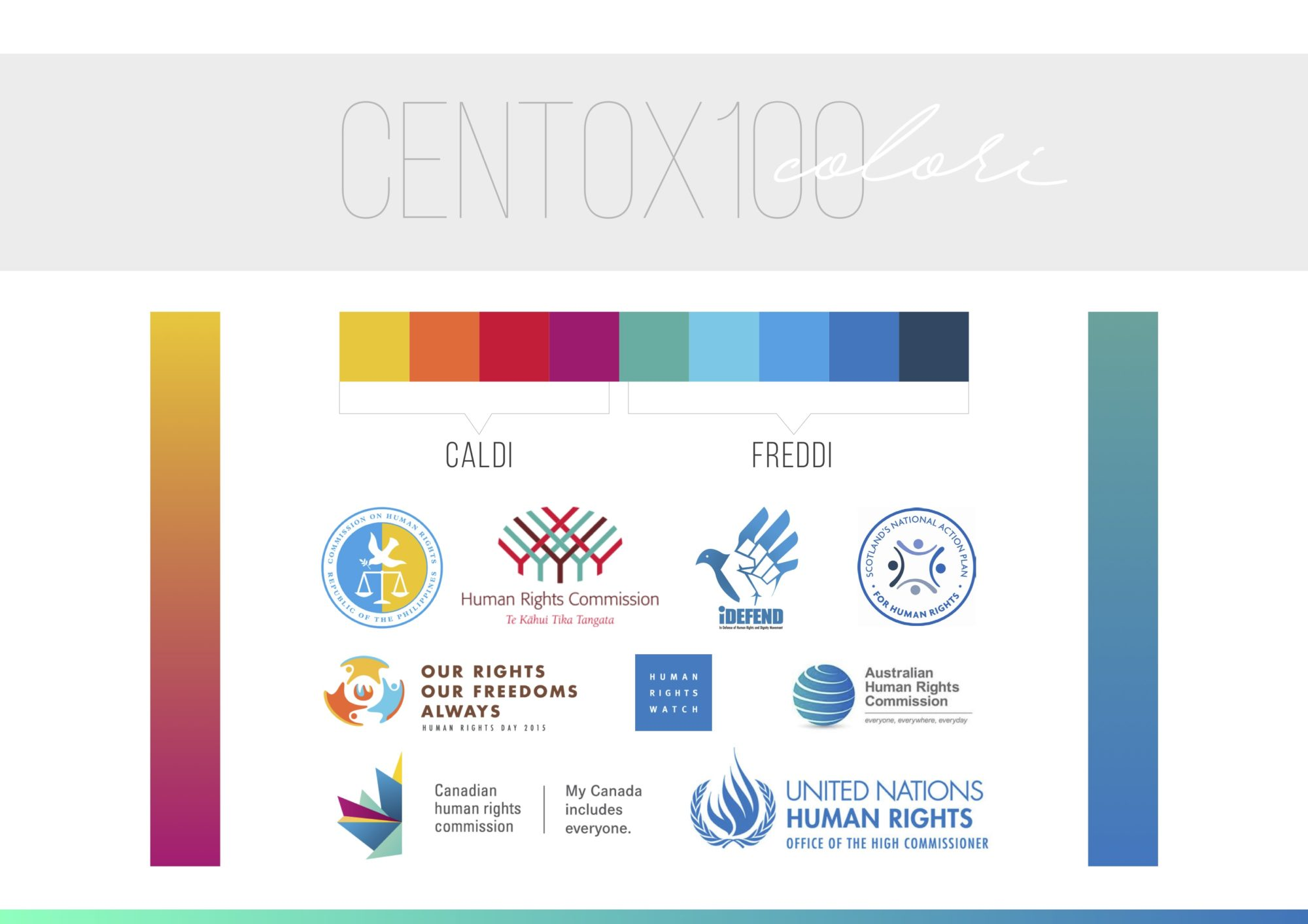 CentoX1004