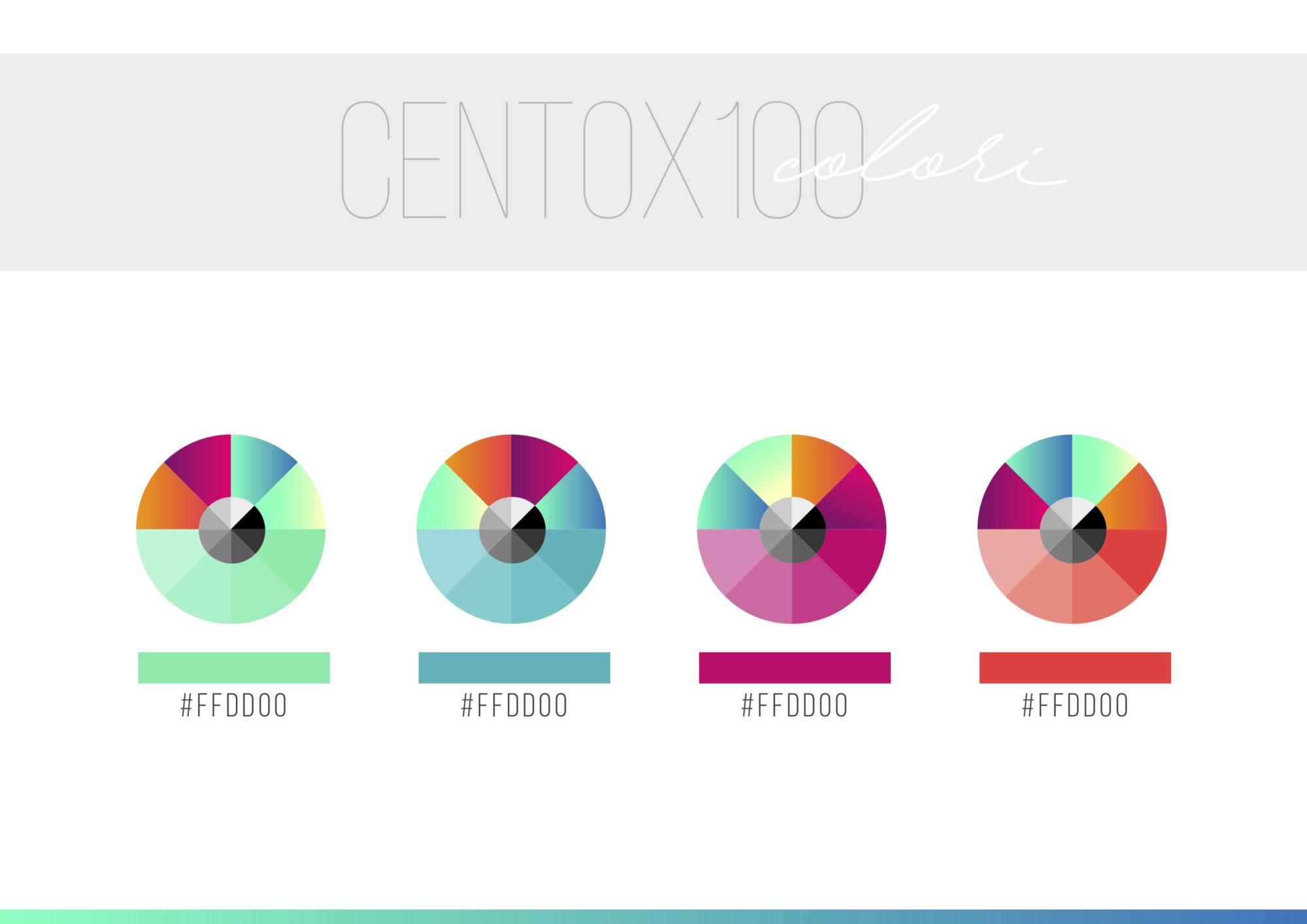 CentoX1007